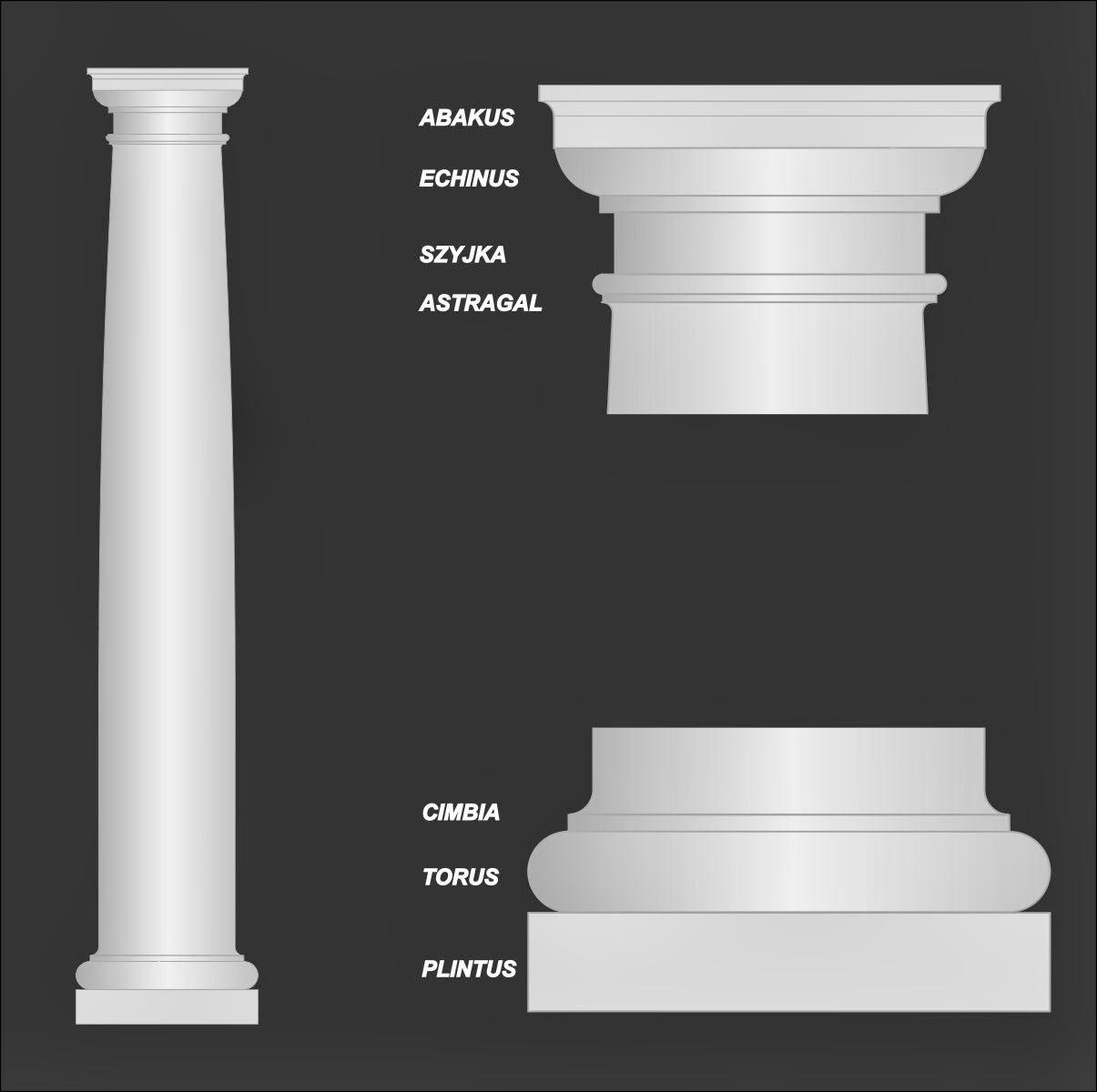 kolumny betonowe, kolumny toskańskie, toskanische saule