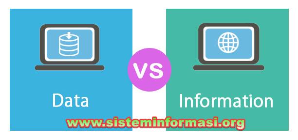"<img src=""https://1.bp.blogspot.com/-ANipvdGXFxU/YUV5T6DDBvI/AAAAAAAAAhU/CCMfIKU9-D4WPcPYHyakST1irLDUsd4NQCLcBGAsYHQ/s16000/perbedaan-data-dan-informasi.png"" alt=""Sebutkan/Jelaskan apa perbedaan antara data dan informasi""/>"