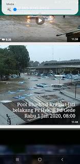 Nomor-nomor  Bantuan Akibat Banjir Jakarta