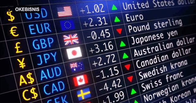 Pengertian Trading Forex, Pasar dan Dasar Forex