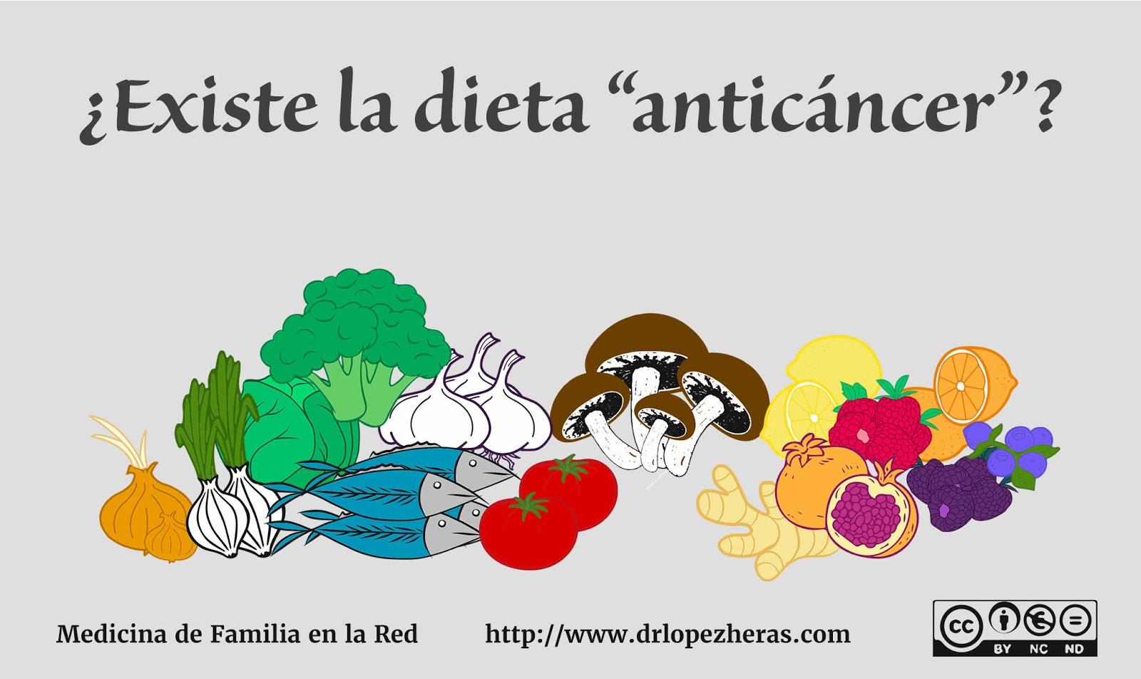 dieta in cancer