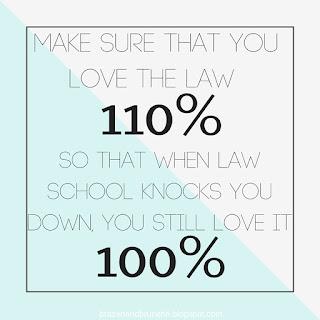 dealing with self doubt in law school | brazenandbrunette.com