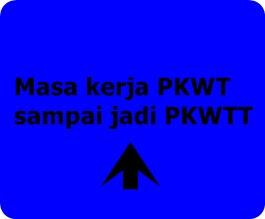 berapa lama pkwt sampai menjadi pkwtt