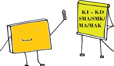 KI Dan KD Kurikulum Darurat SMA/SMK/MA/MAK