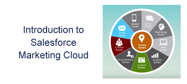 Introduction to Salesforce Marketing Cloud