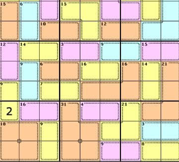 A Brief Look at Sudoku Directions | LMY NEWS
