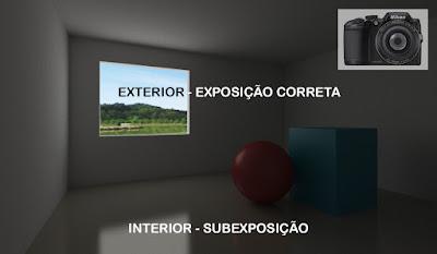 maquete-eletronica-dicas-de-fotografia-imagem-subexposta-maqueteseletronicas.com
