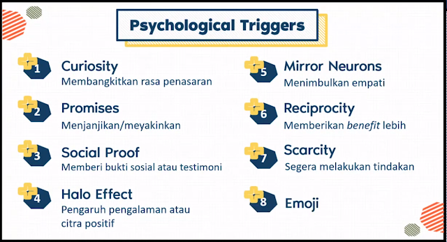 Aspek Psychological Triggers