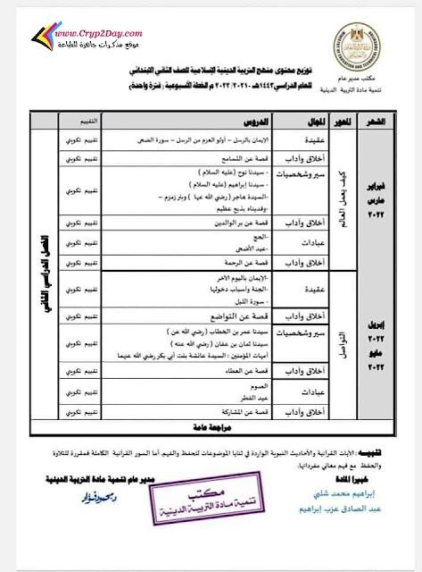 توزيع منهج التربية الدينية للصف الثاني الابتدائي ترم اول 2022