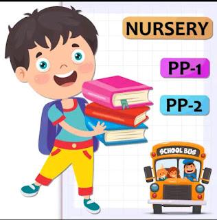 Kids Learning App – Nursery, LKG and UKG, Kids learning App