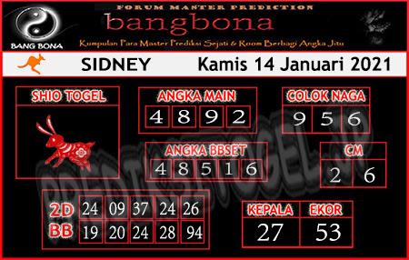 Prediksi Bangbona Sydney Kamis 14 Januari 2021