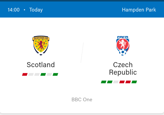 Scotland vs Czech Republic Preview and Predictions 2021