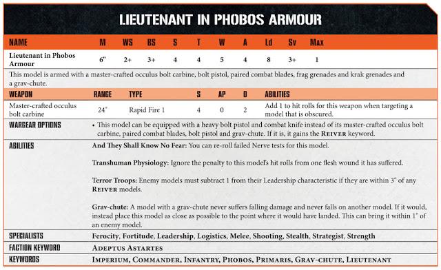 Hoja datos Teniente Phobos Kill Team