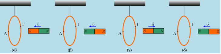 σχέση ταχύτητας μαγνήτη εργένηδες που χρονολογούνται από το Ινβερνές