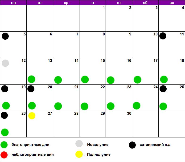Лунный календарь масок апрель 2021