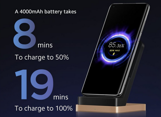 Xiaomi Launches 80W wireless charger, tops up a battery from 0 to 100% in 19 min