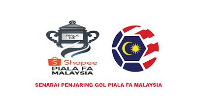 Senarai Penjaring Gol Terbanyak Piala FA Malaysia 2020