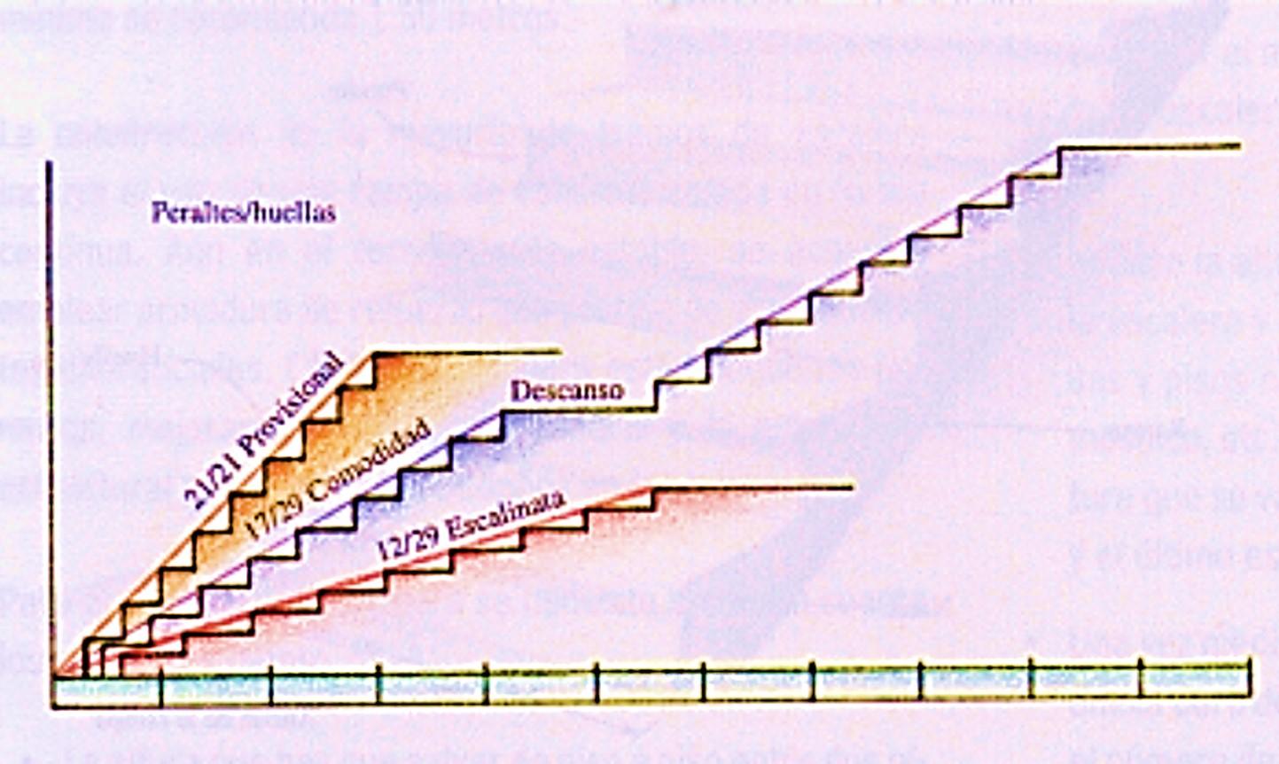 Dise o de la escalera de concreto armado inforcivil for Planos de escaleras de concreto armado