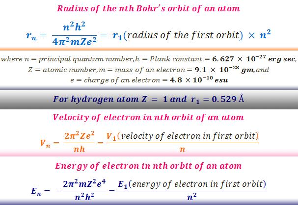 Energy of an electron