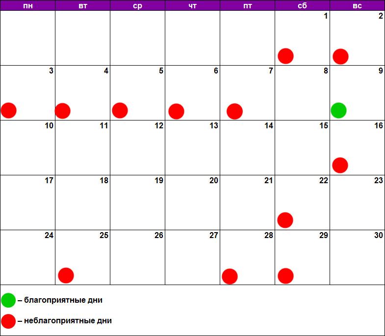 Лунный календарь похудения и диет июнь 2019