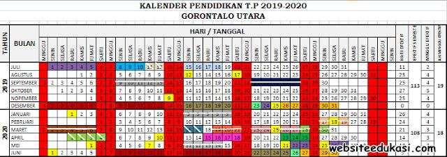 Kalender Pendidikan Provinsi Gorontalo Tahun 2019/2020