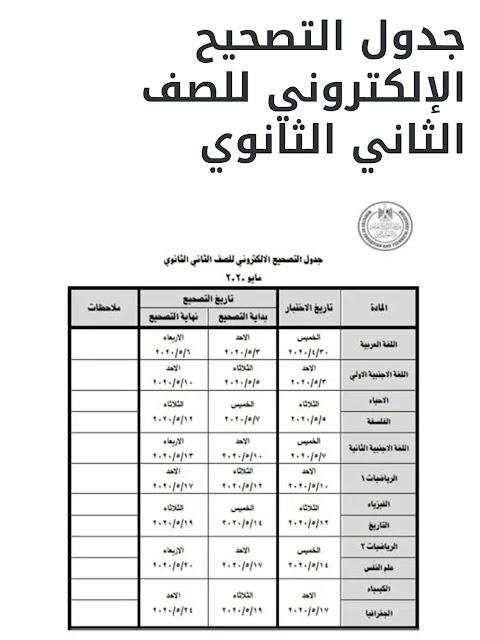 جداول التصحيح الالكتروني لإمتحانات الصفين الأول والثاني الثانوي