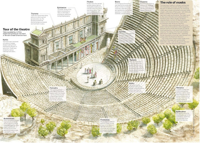 Ancient Greek Theatres, Discover how these massive amphitheatres were built and used
