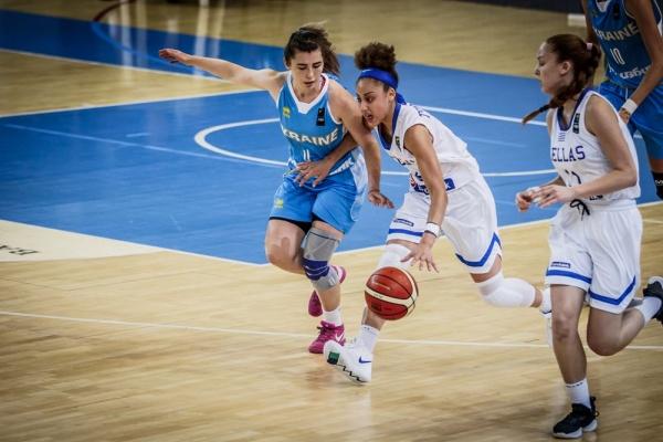 Ευρωπαϊκό Νέων Γυναικών: Ισλανδία – Ελλάδα 72-76
