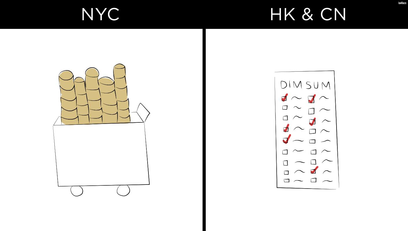 lavlilacs Cultural Contrast: NYC, HK, GZ // dimsum ordering