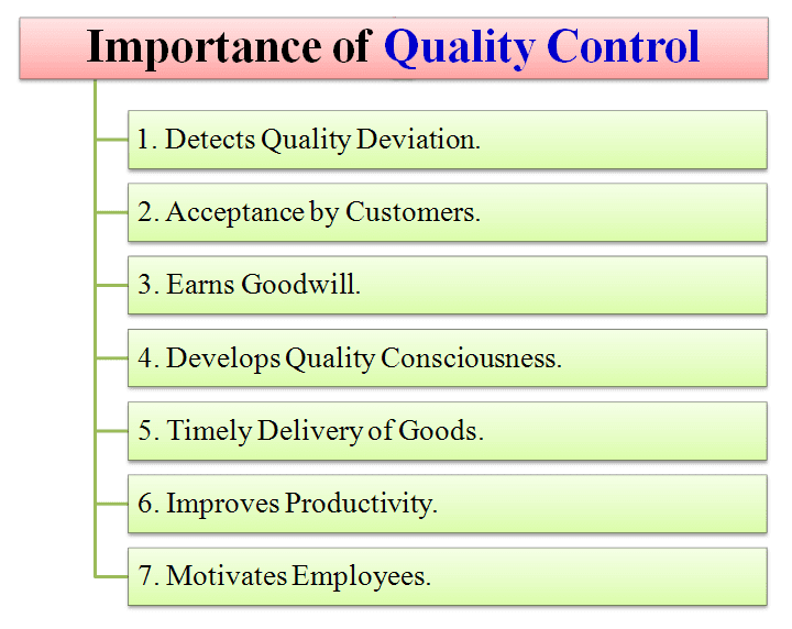 importance of quality control
