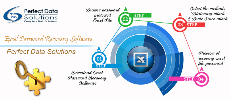 how to put password on excel file 2017