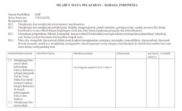 Silabus Bahasa Indonesia Kelas 7 SMP/MTs Kurikulum 2013