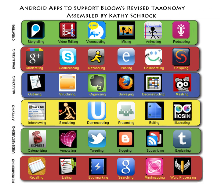 Parallels Entry 2 0: Windows And Mac Apps Territory On Andro