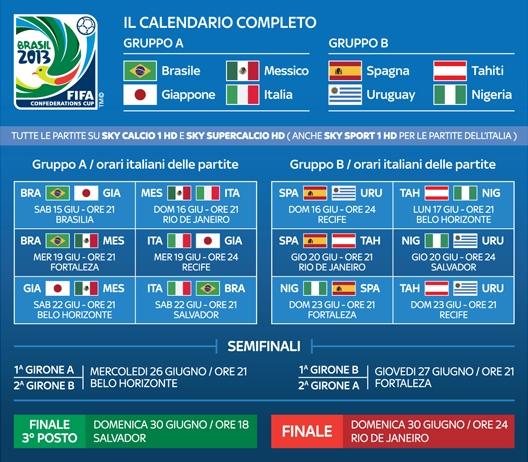 Confederation Cup Calendario.Confederations Cup 2013 In Tv Programmazione Rai Sport E