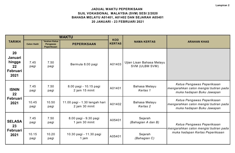 jadual waktu peperiksaan Sijil Vokasional Malaysia SVM 2020