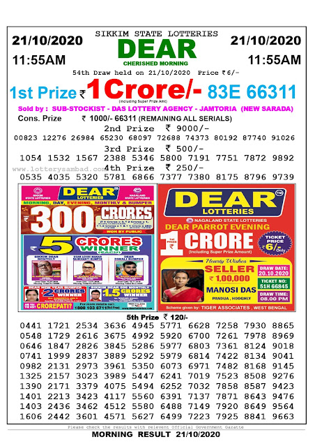 Lottery Sambad 21-10-2020, Lottery Sambad 11.55 am results, Sikkim Lottery Results, Lottery Sambad Today Results Live, Morning results