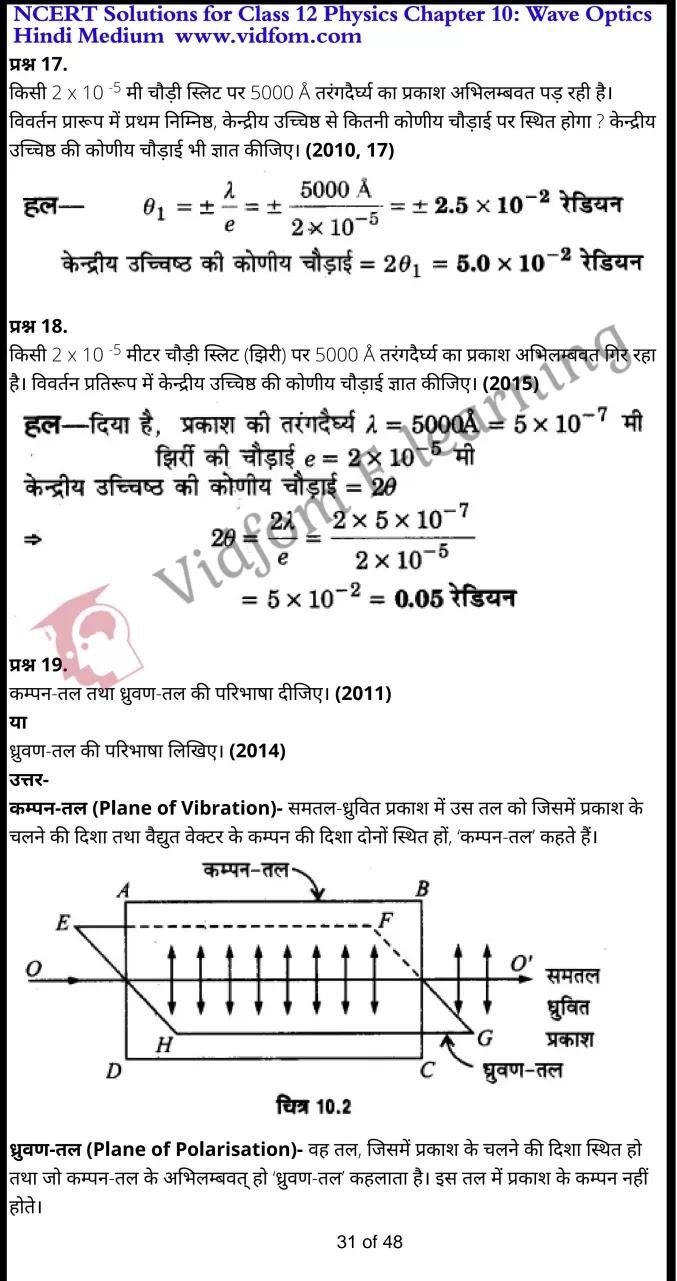 class 12 physics chapter 10 light hindi medium 31