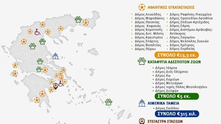 Έργα 19 εκατ. ευρώ σε 30 δήμους μέσω του προγράμματος «Φιλόδημος ΙΙ»