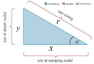 konsep trigonometri, segitiga siku-siku, sinus cosinus tangen, sin cos tan,