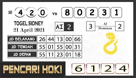Prediksi Pencari Hoki Sdy Rabu 21-Mar-2021