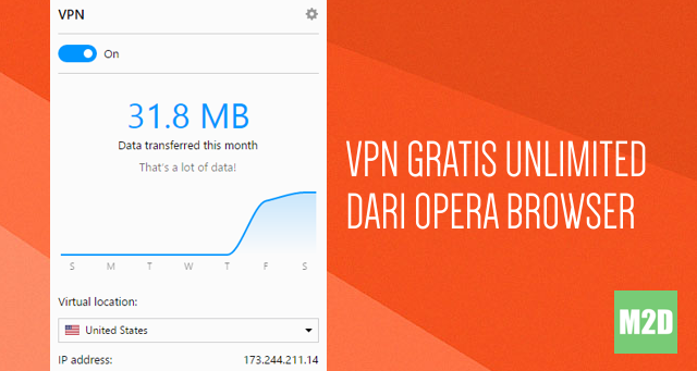 VPN Gratis Unlimited dari Opera Browser