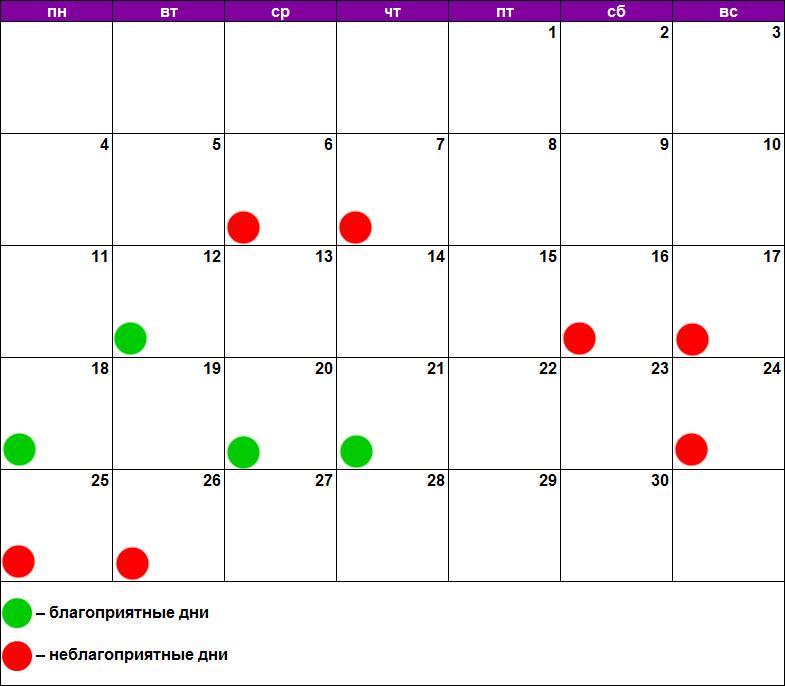 Лунный календарь химической завивки ноябрь 2019