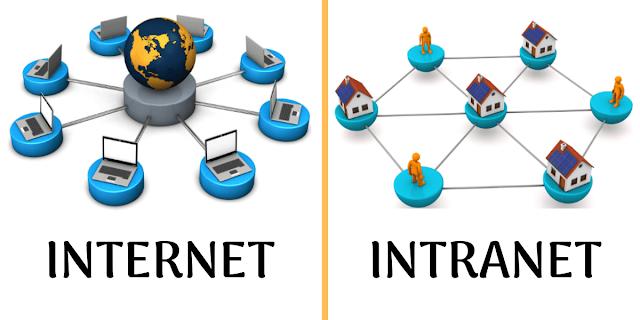 Internet and Intranet, Web Hosting, Web Hosting Reviews, Compare Web Hosting