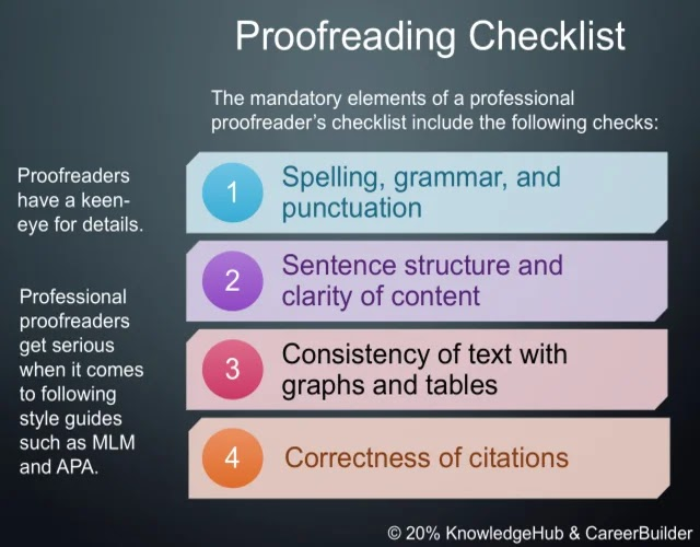 A Quick Guide for Proofreading Jobs