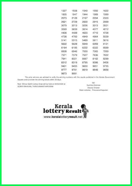 Kerala Lottery Result 28-01-2020 Sthree Sakthi SS-194-pag (keralalotteryresult.net)-