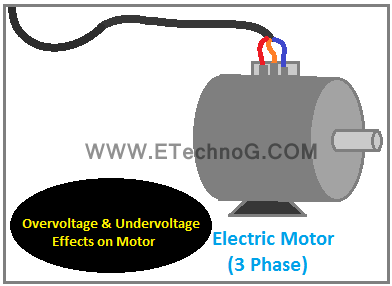 Under Voltage and Over Voltage Effect on Motor Explained