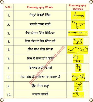01-august-2020-punjabi-shorthand-phraseography