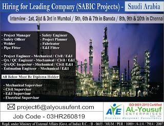 Sabic Project vacancy for Saudi Arabia
