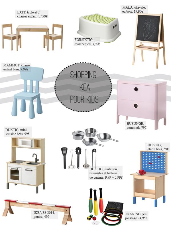 Girlystan 10 Choses A Acheter Chez Ikea Pour La Chambre De Bebe