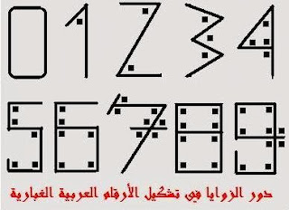 angka arab konsep jumlah sudut